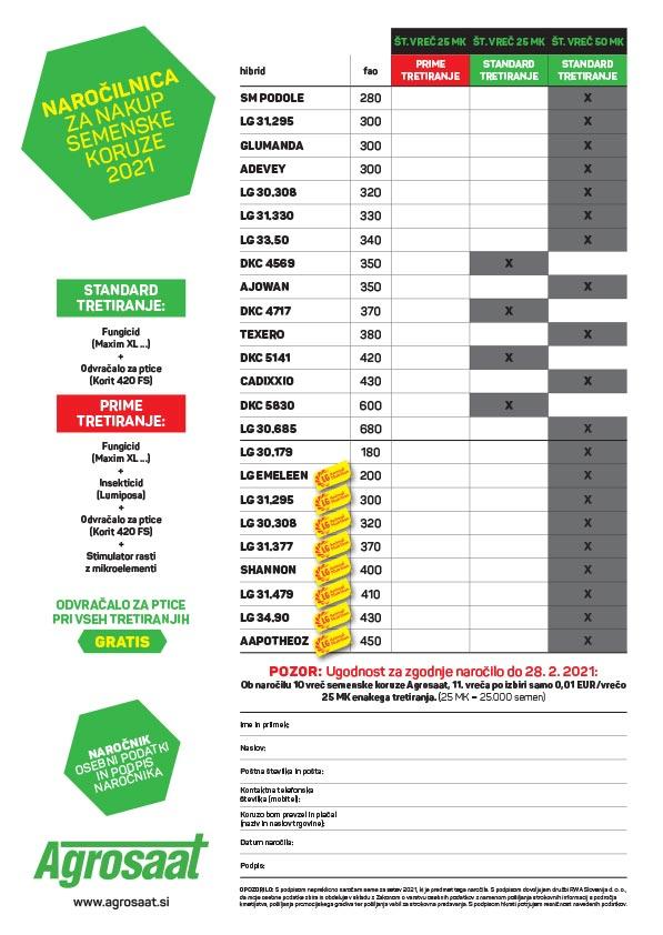 Naročilnica za nakup semenske koruze 2021